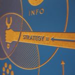 4 dicas essenciais para a construção da imagem de uma marca
